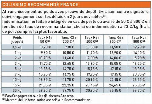 Colissimo contre signature avec assurance R1 - France Métropolitaire